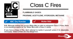 class-c-fires-and-suitable-fire-extinguishers
