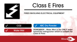 class-e-fires-and-suitable-fire-extinguishers