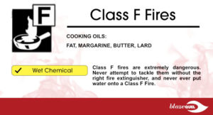 class-f-fires-and-suitable-fire-extinguishers