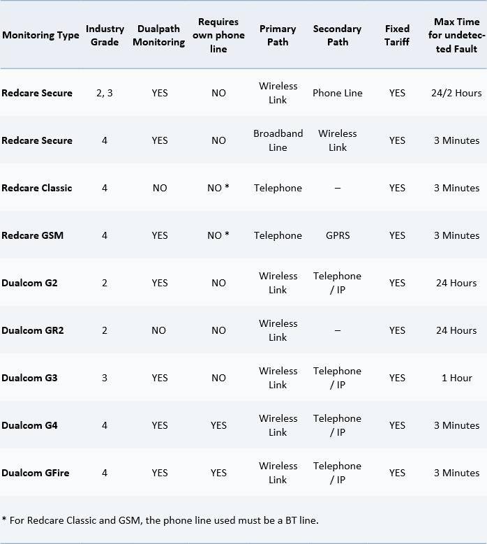 Blazequel Monitoring Comparison Table